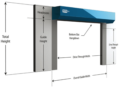 Roller Garage Doors Diy Manual Or Automatic Garage Doors And